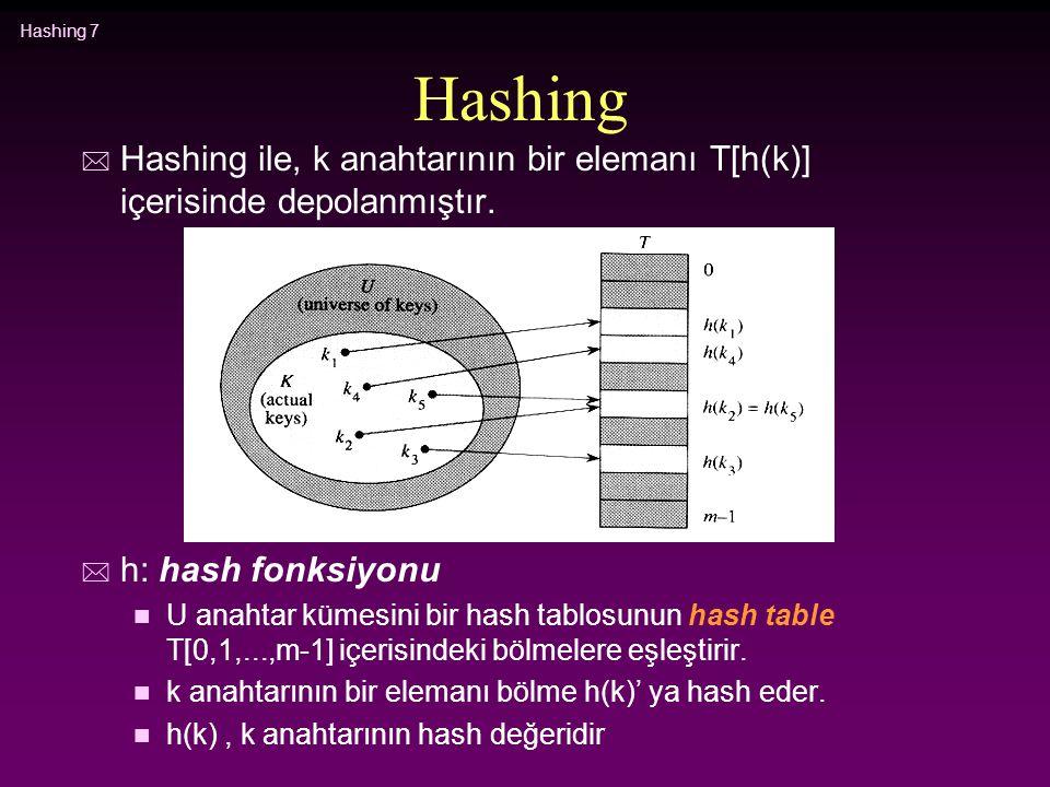 Hashing Hashing ile, k anahtarının bir elemanı T[h(k)] içerisinde depolanmıştır. h: hash fonksiyonu.